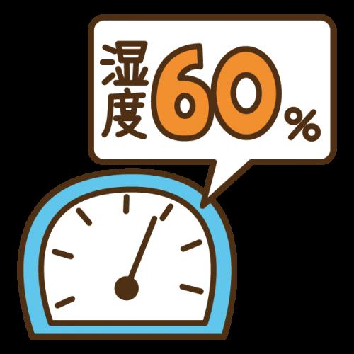 湿度60%